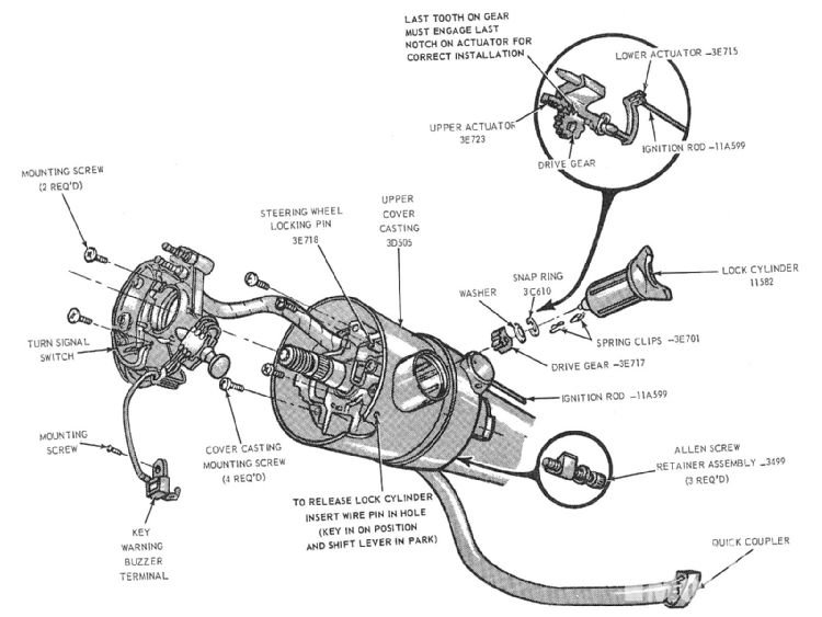 1967 Chevelle Steering Wheel Diagram besides Inside The Column also 1988 Plymouth Tech together with 1968 Camaro Steering Column Embly Diagram also 1964 Nova Steering Column Wire Diagram. on 1970 chevelle steering wheel diagram