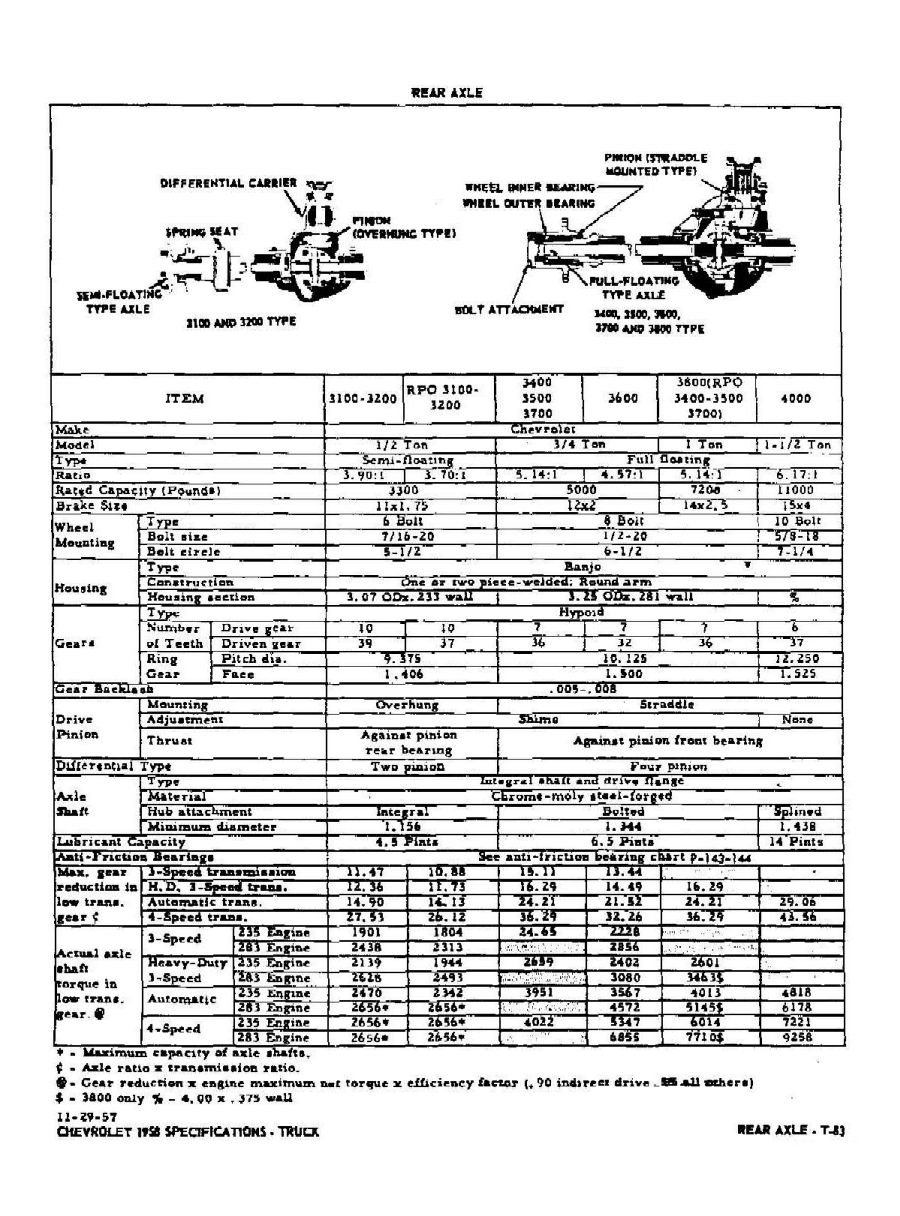 Full Floating Axle >> How do i identify a 1948 ford 1 ton differential from a 1/2 ton differential