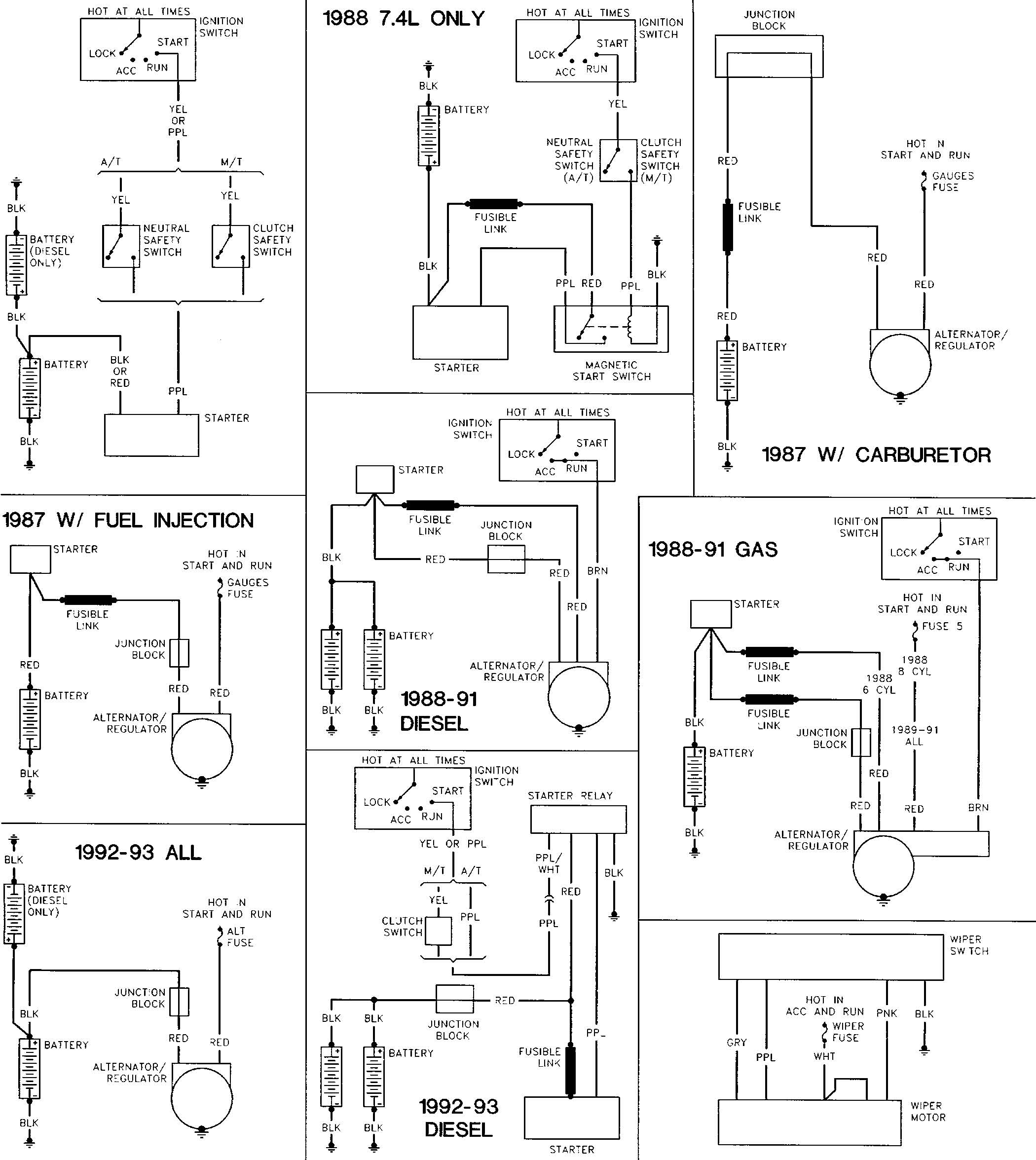 7 4 454 Chevy Motorhome Wiring Diagram Good 1st 89 Harness Todays Rh 10 1813weddingbarn Com 1988 Engine 1997