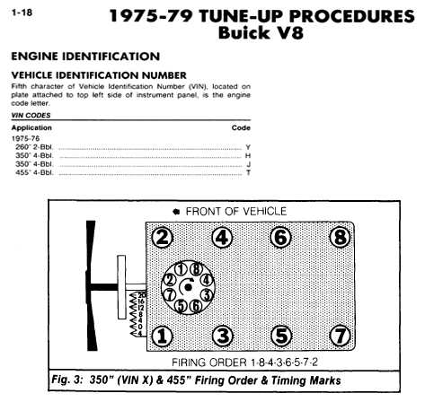 2012 05 03_190418_75 79_buick_350__455_firing_order_diagram rebuilt 455 motor completely upper and lower car back firing olds 455 spark plug wire diagram at aneh.co