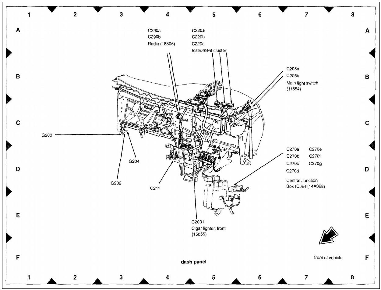 2003 Ford Windstar Steering Column Diagram Diy Enthusiasts Wiring Fuse Of For Complete Rh Oldorchardfarm Co Panel Parts
