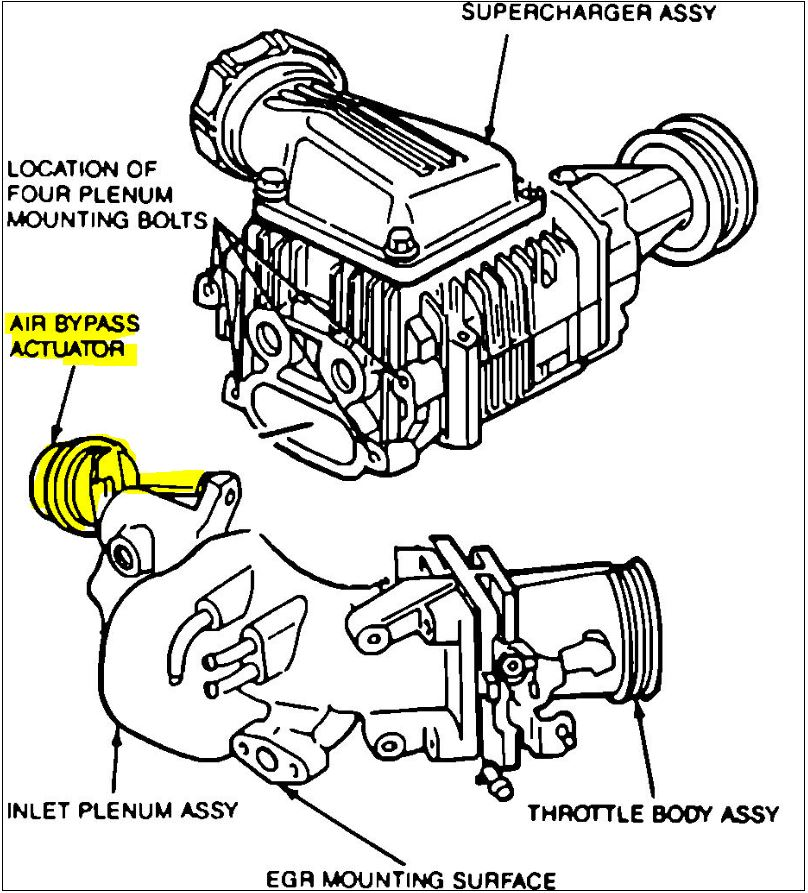 I have a problem with my 1990 ford thunderbird sc check engine light Starter Wiring Diagram Ford Thunderbird Sc on