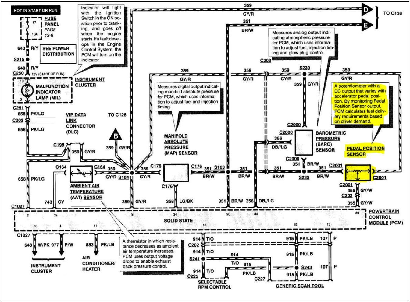 1994 7 3 idi wiring diagram trusted wiring diagrams u2022 rh sivamuni com  7.3 idi engine wiring diagram