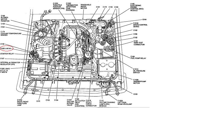 Magnificent 1991 Ford F150 Engine Diagram Gallery - Electrical ...