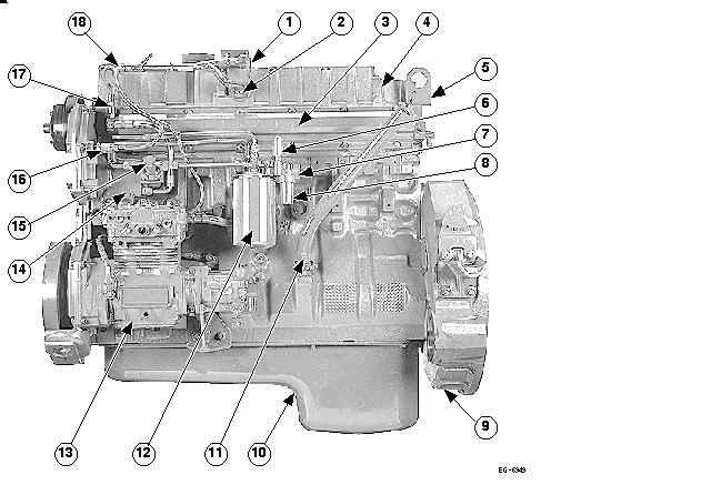 maxxforce 13 engine component diagram cummins engine component diagram wiring diagram   elsalvadorla International DT466 Engine Fuel Injector Diagram International DT466E Engine Diagram