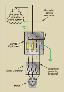 277 vac wiring diagram corner grounded delta i was called out to a site where