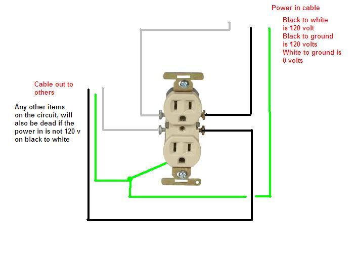 wiring house outlets circuit diagram symbols \u2022 basic 110 volt wiring diagram 25 year old residential wiring u20ac u201c suddenly one outlet so far has rh justanswer com wiring diagram for house outlets basic house wiring outlets