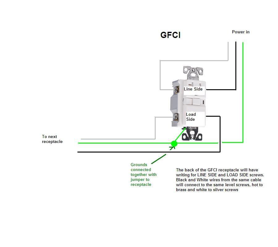 Wiring A Jacuzzi Tub - Electrical Work Wiring Diagram •