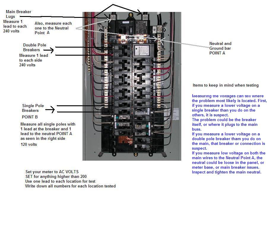 2012 01 26_194909_mainpaneltesting 240 volt wiring diagram dryer efcaviation com siemens load center wiring diagrams at gsmportal.co