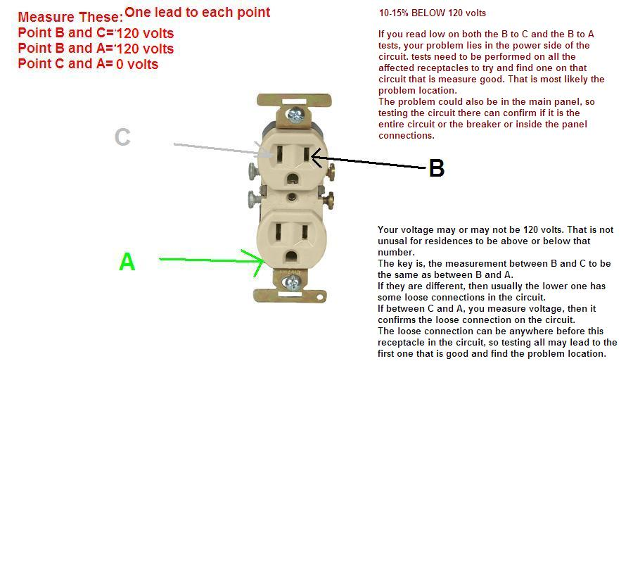 wiring diagram for a 220 outlet wiring diagram for a 50 rh color castles com