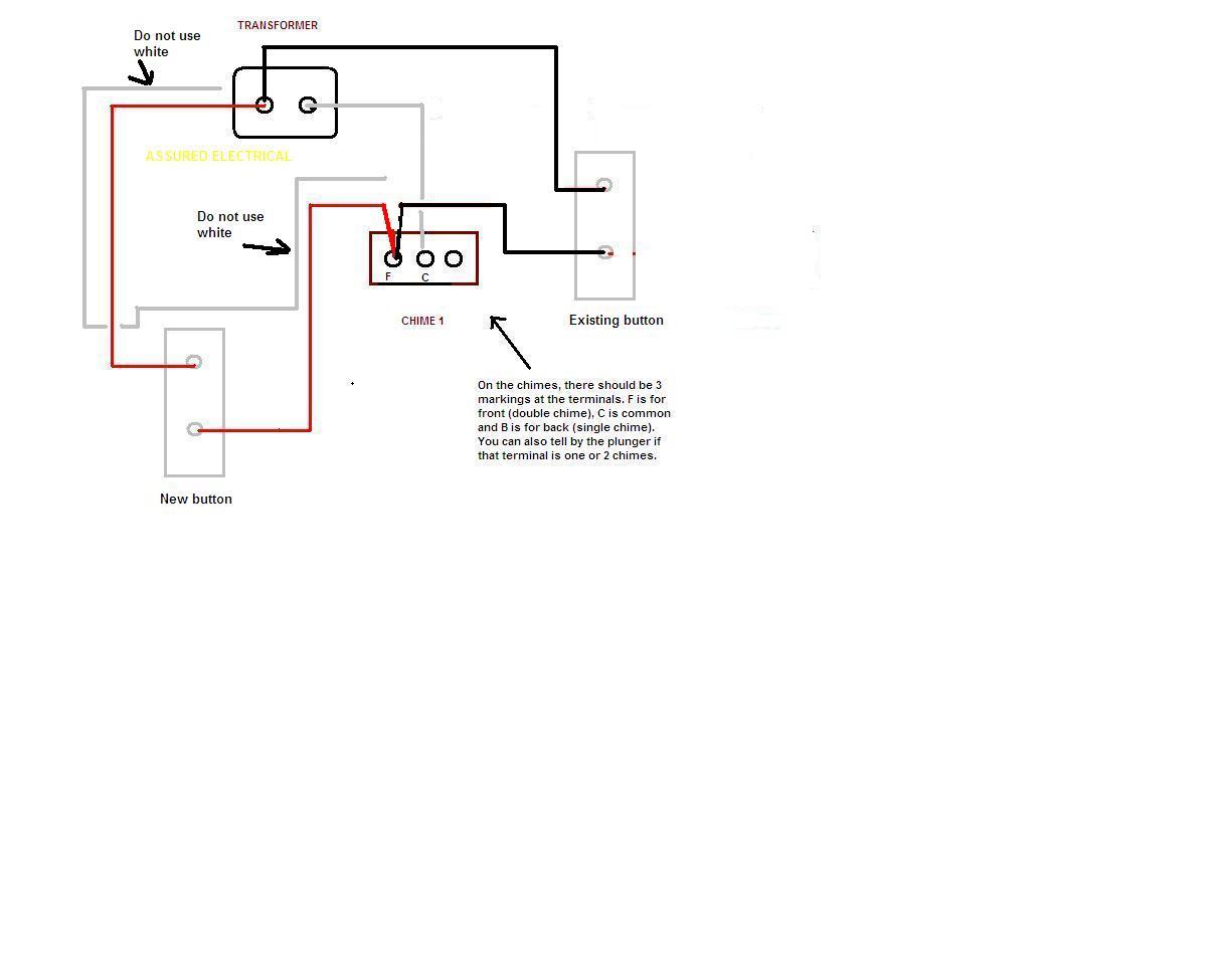 Phone Bell Wiring Diagram Dolgularcom filter bags for water ...