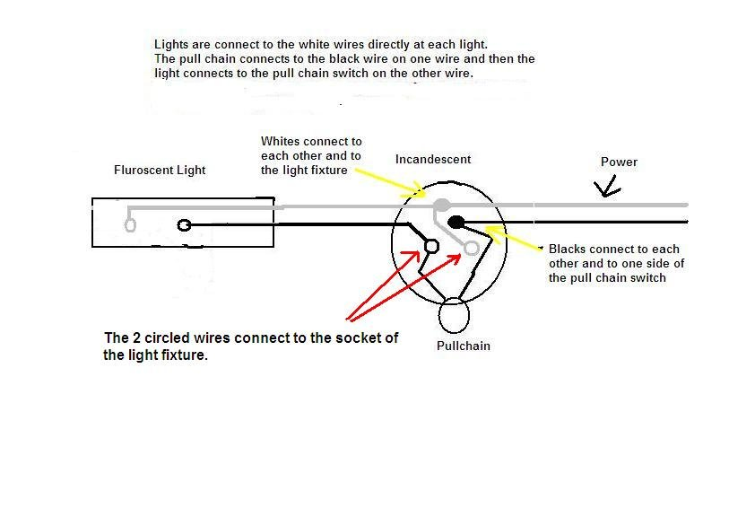 I have wired a simple fluorescent light in series with