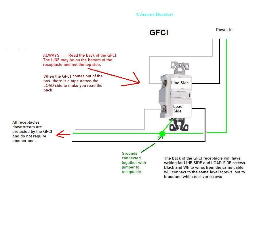 Wiring Diagram For A Gfci Circuit : I am replacing an old outlet with a gfci the