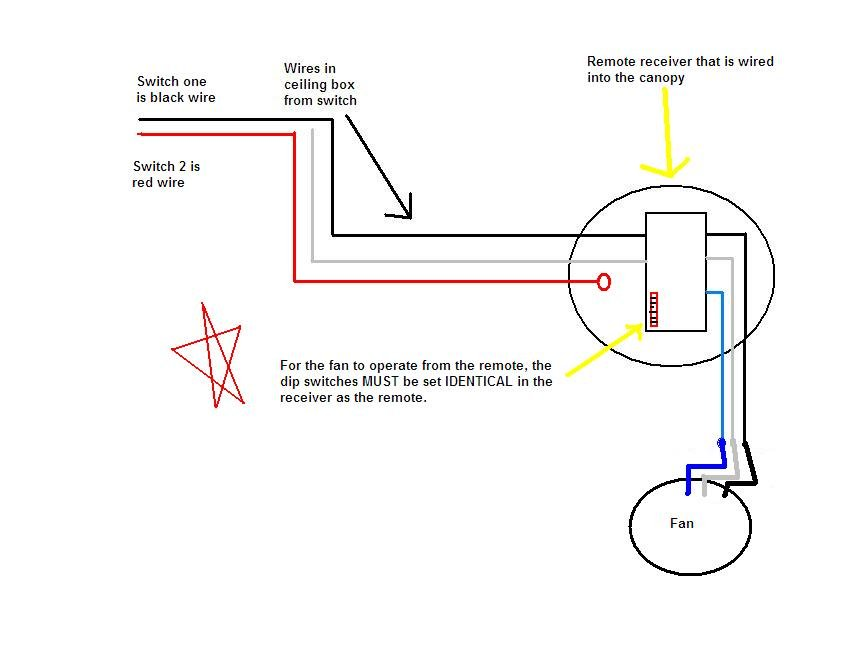 Ceiling Fan Electrical Connections : Ceiling fan remote wiring diagram electrical