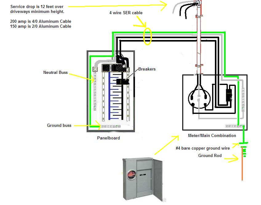 Fan Remote Wiring Diagram On Ceiling Fan Wiring Diagram 4 Wire