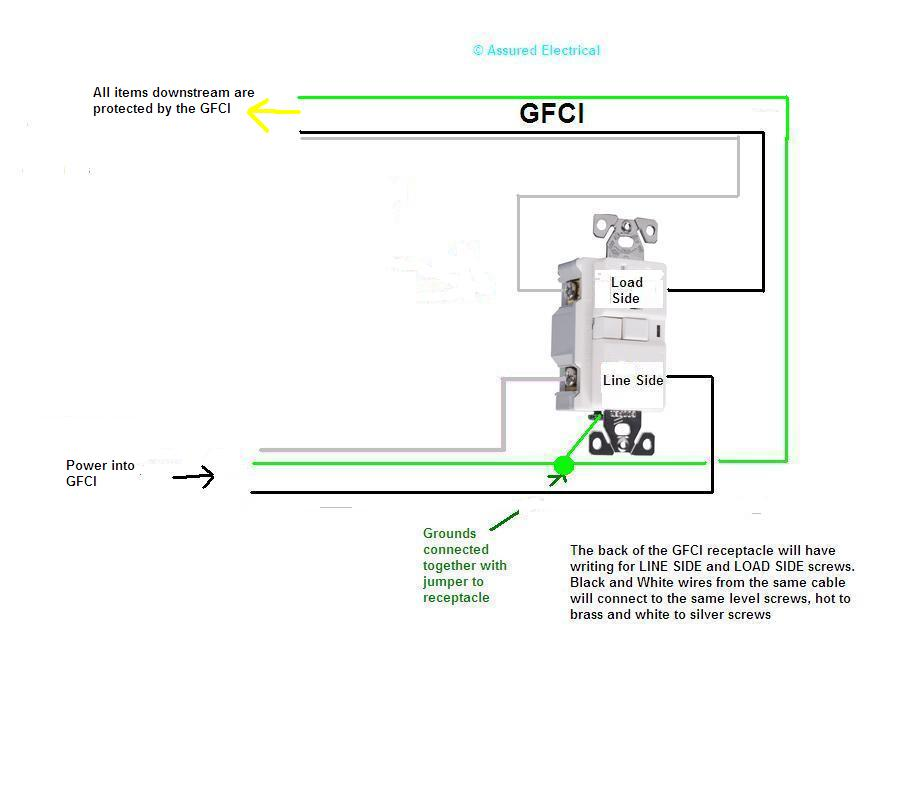 disposal switch wiring diagram i replaced a gfci plug and the new one has power  in  but  i replaced a gfci plug and the new one has power  in  but