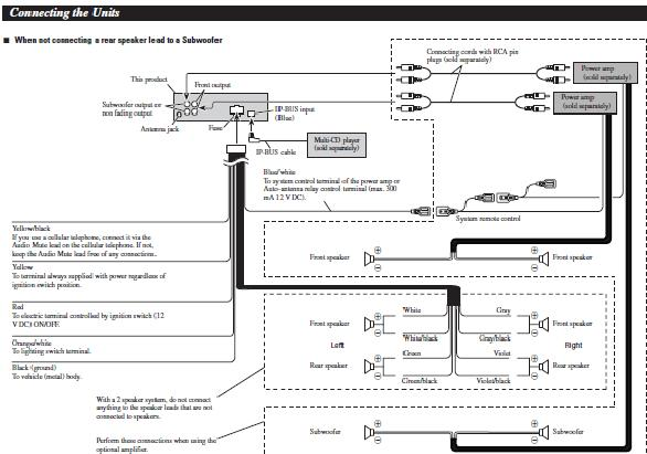 Pioneer Keh 3500 Wiring Diagram - Admin.ddnss.ch • on