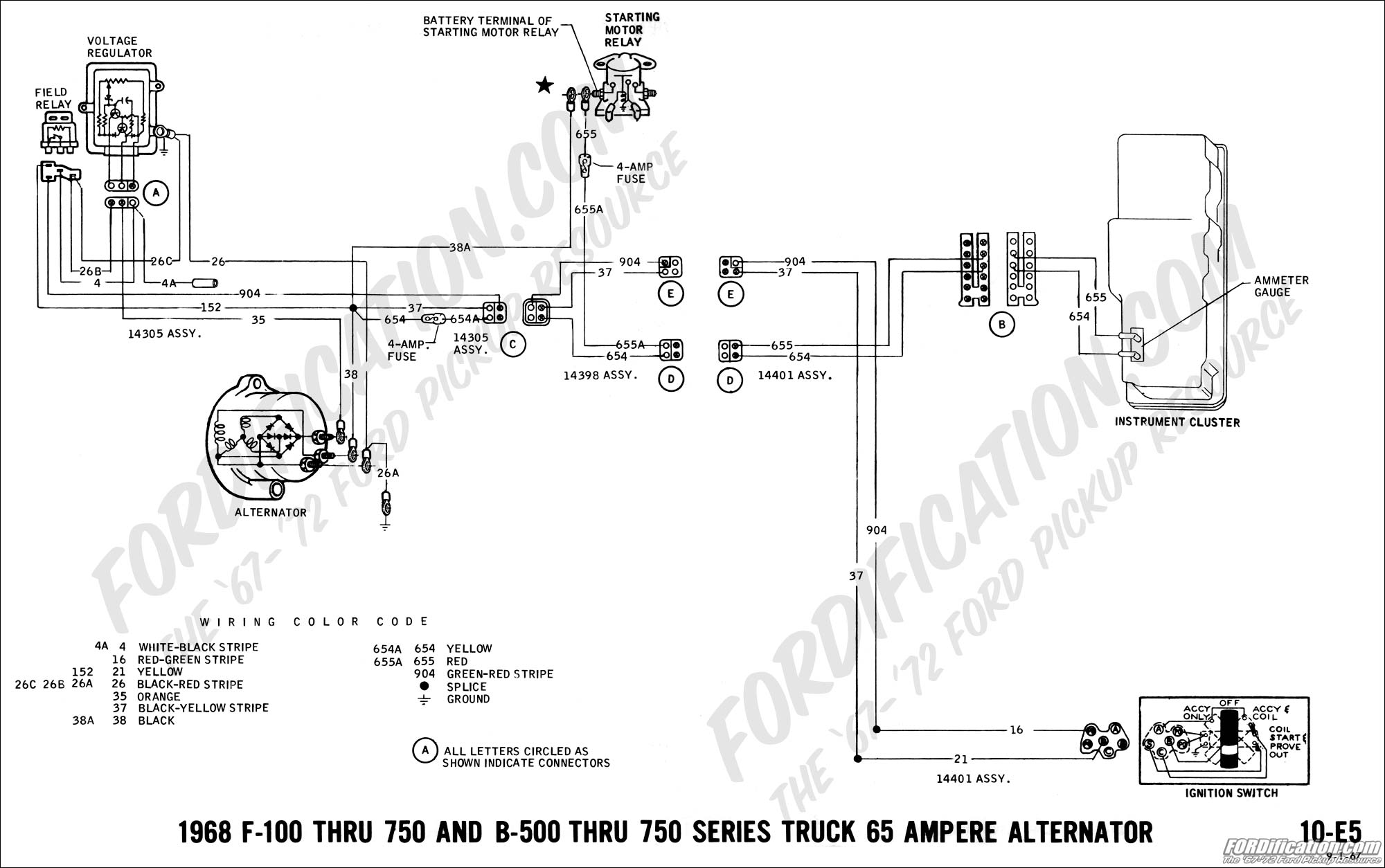 1968 Mustang Instrument Wiring Diagram Cl Will Be A 1969 Electrical Ford L8000 Schematic Auto Rh Stanford Edu Uk Co Gov Hardtobelieve Me Coupe Dash
