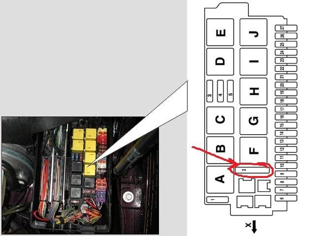 mercedes cl 500 fuse diagram 2003 mercedes ml 500 fuse box location