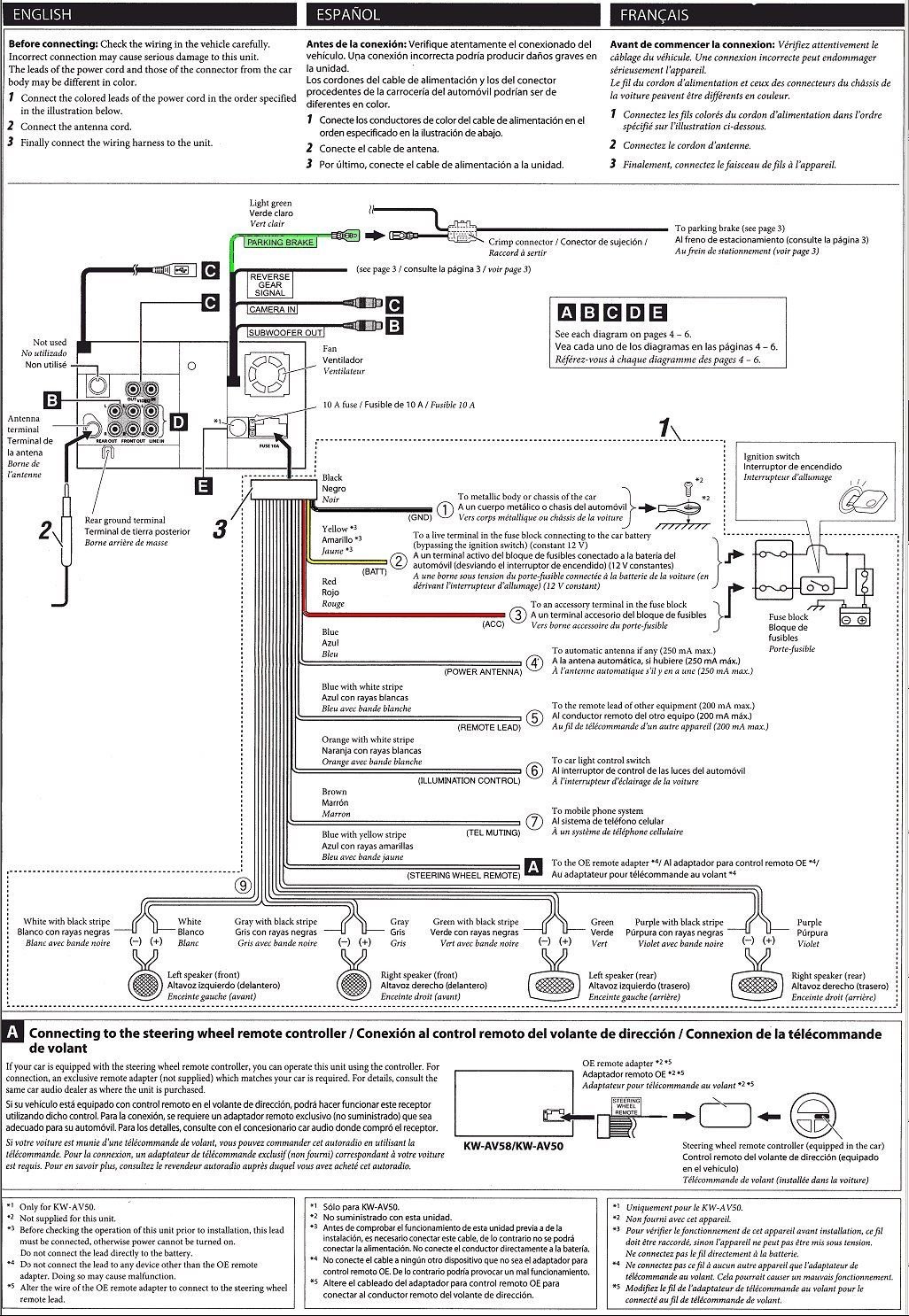 Wiring Diagram For Jvc Car Radio : The brake wire where to you find it hook up your