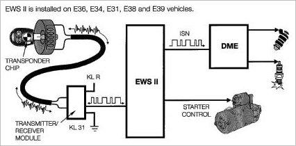 i have a 1999 bmw 528i 3 months ago the car would not. Black Bedroom Furniture Sets. Home Design Ideas