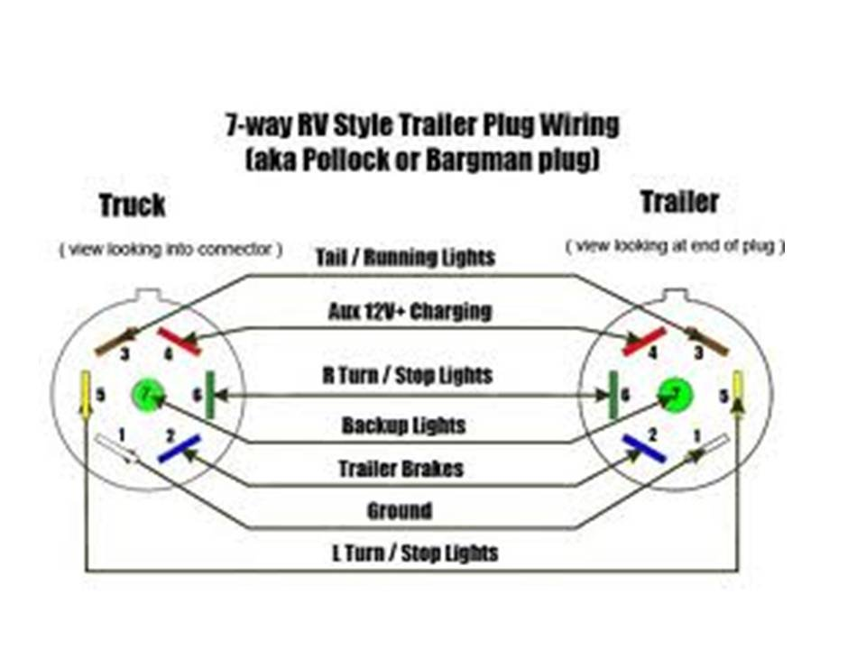 Wiring diagrams th wheel trailers ball hitch