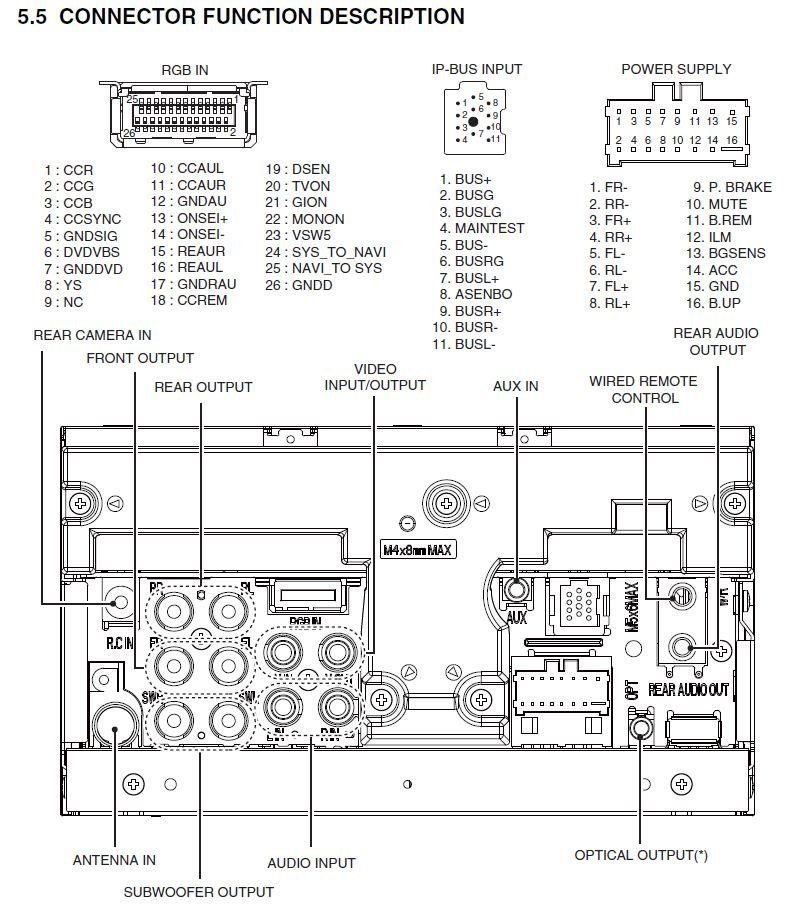2012 10 11_140720_pinout pioneer avh 270bt wiring diagram colors great installation of