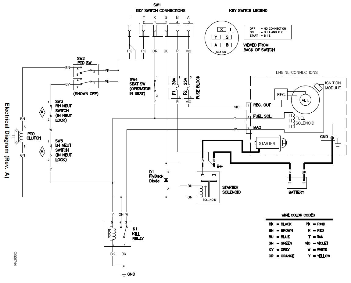 [EQHS_1162]  Relay Switch Wiring Diagram Toro -1985 Ford F700 Governor Diagram | Begeboy Wiring  Diagram Source | Toro Timecutter Wiring Diagram Under Seat Wires |  | Begeboy Wiring Diagram Source