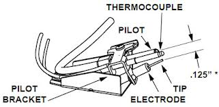 I Am Attempting To Replace A Honeywell 24 Quot Thermocouple