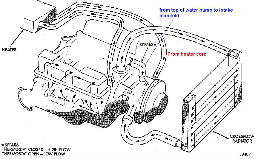1997 Infiniti Qx4 Wiring Diagram And Electrical System Service And Troubleshooting in addition Discussion T16816 ds577757 moreover Diagram view besides 350 Chevy Engine Wiring Diagram Related Keywords Suggestions as well ShowAssembly. on heater hose diagram for 1996 chevy camaro
