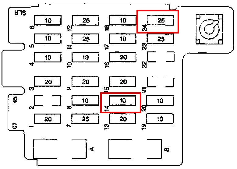 2010 02 27_185822_1995_1500_fuse_block 1994 chev 1500 fuse box diagram wiring diagrams for diy car repairs 1995 chevy silverado fuse box diagram at n-0.co