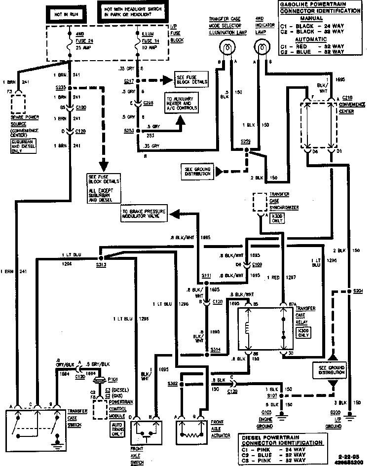 95 Chevy K1500 4x4 Wiring Diagram
