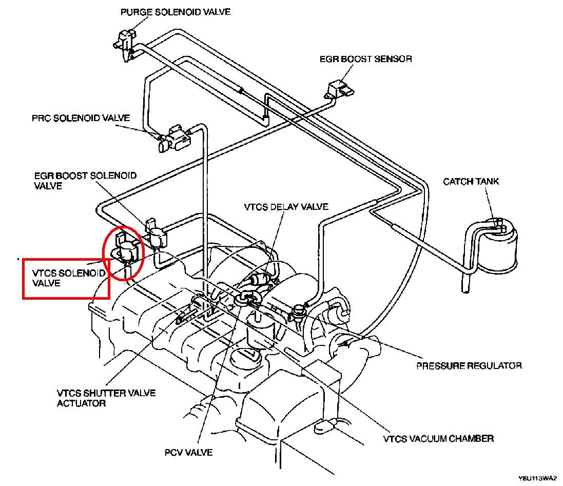 Can You Tell Me Where The Vtcs Solenoid Valve Is Located