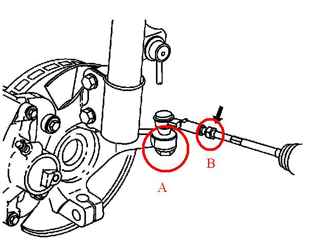 what is the best way to loosen remove a tie rod end that