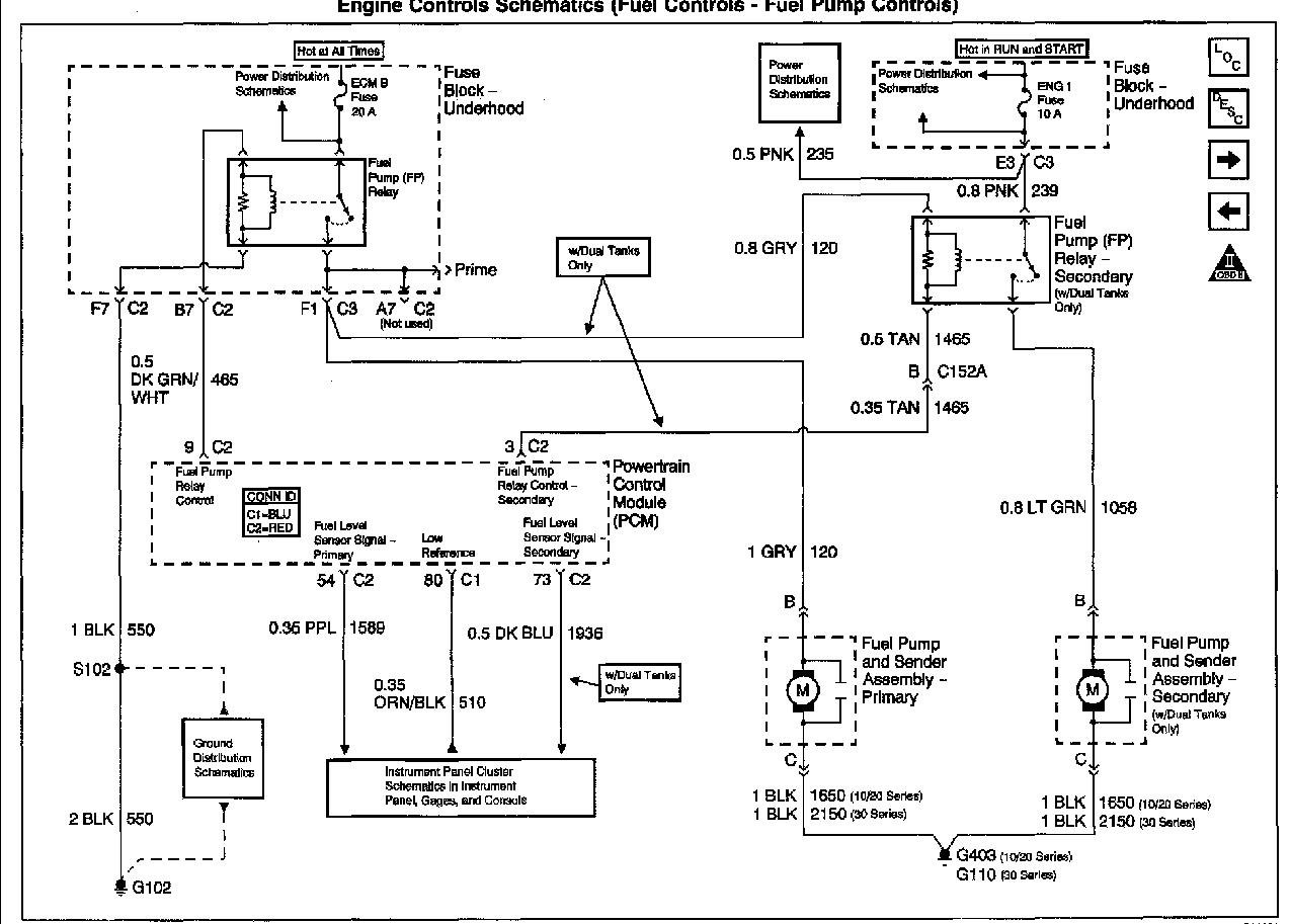 I need a wiring diagram for a 2002 GMC yukon for the fuel ...