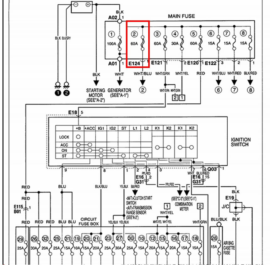 1999 suzuki grand vitara fuse box diagram wiring diagrams