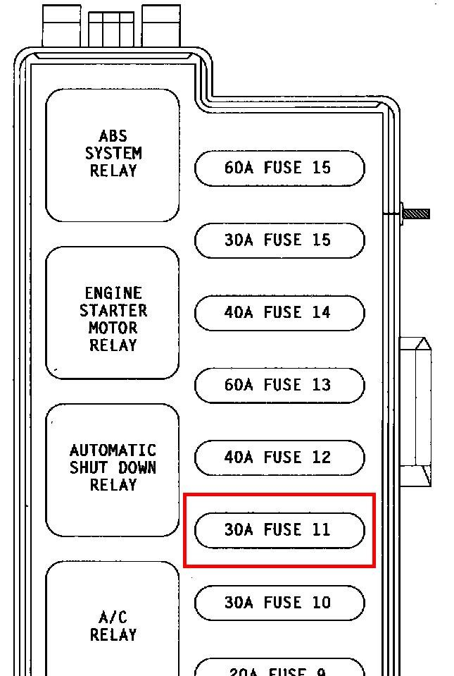 95 Yj Fuse Box | Wiring Diagram  Jeep Wrangler Engine Diagram on