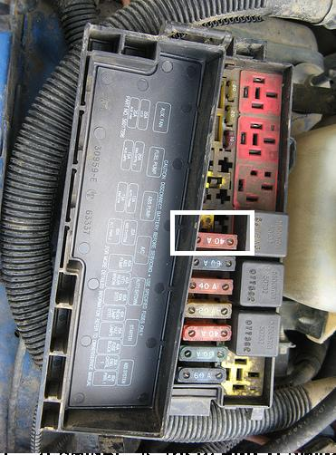 1997 cherokee fuse box 95 jeep grand cherokee fuse box diagram