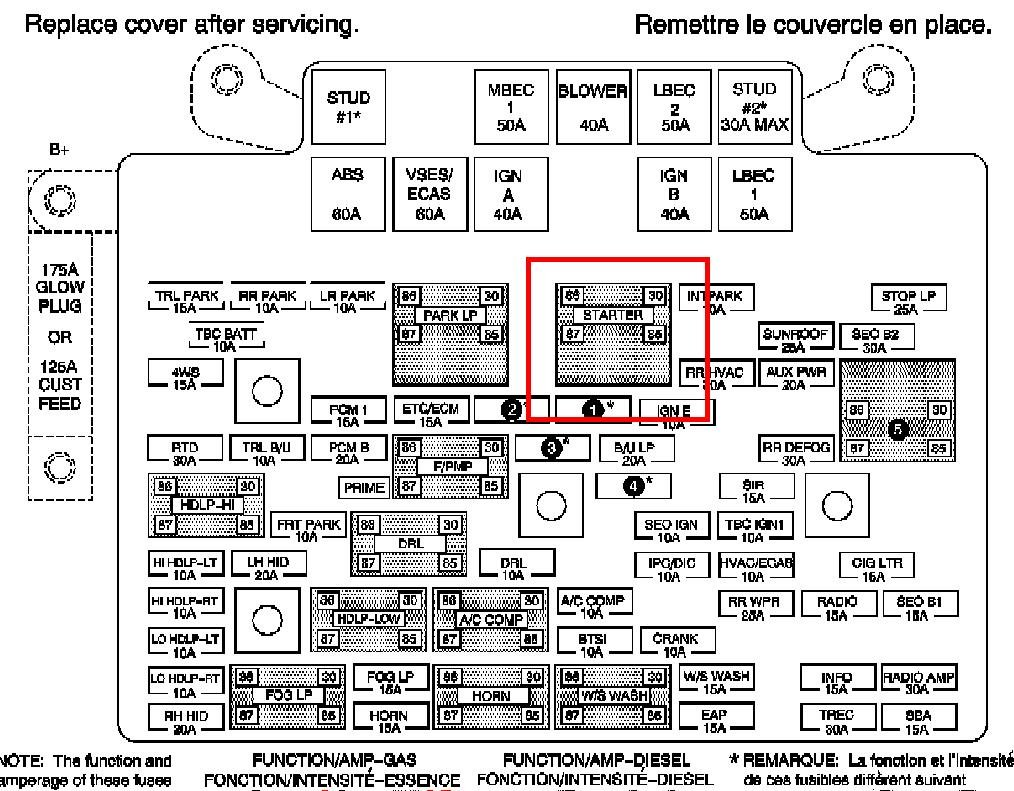 Fuse Panel Diagram 2000 Silverado 1500 Wiring Library 2004 Chevy Box Land Rover Discovery Fuel Line Free Engine