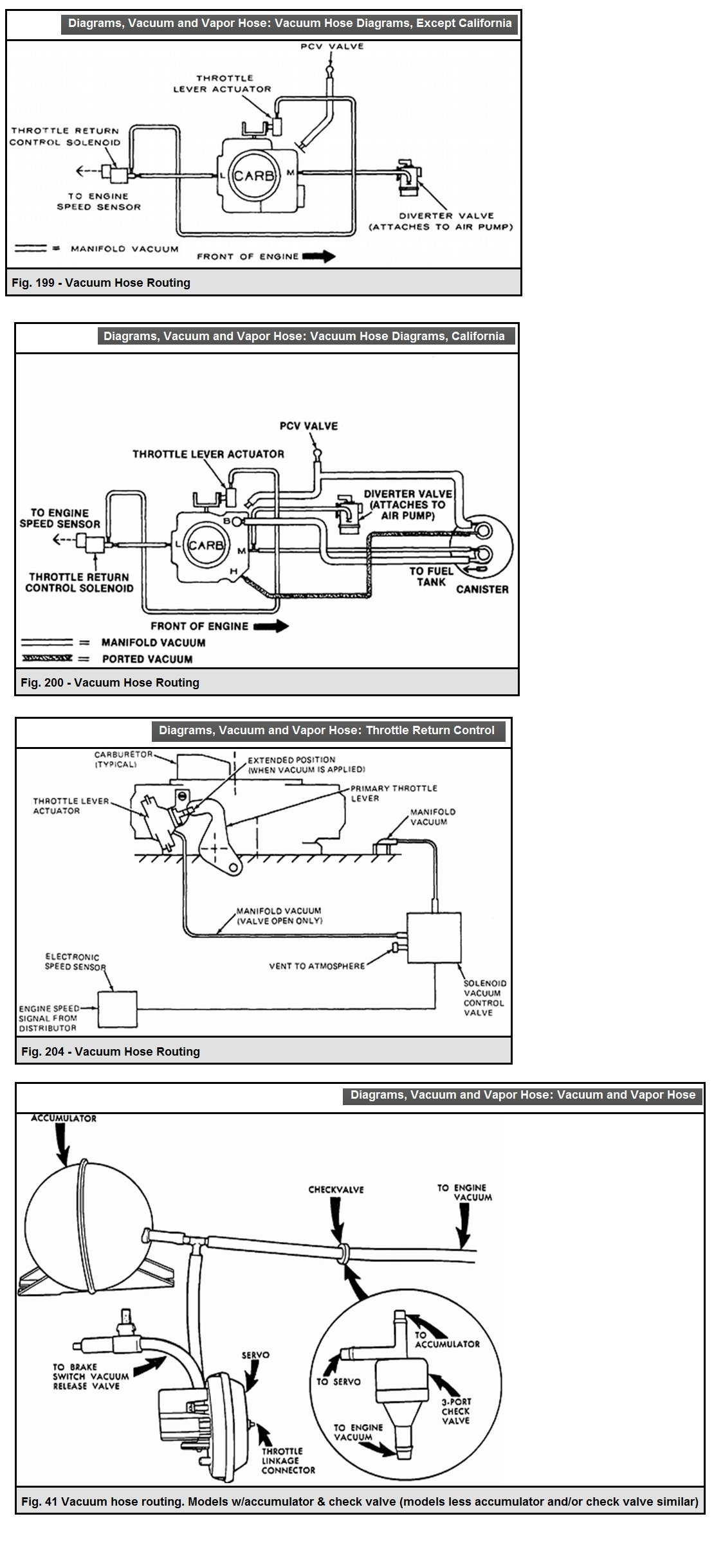 I Need A Vacuum Line Diagram For A 1982 Gmc Truck W  Ac