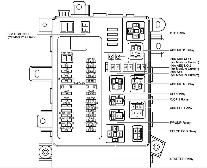 1999 ford windstar lx fuse box diagram