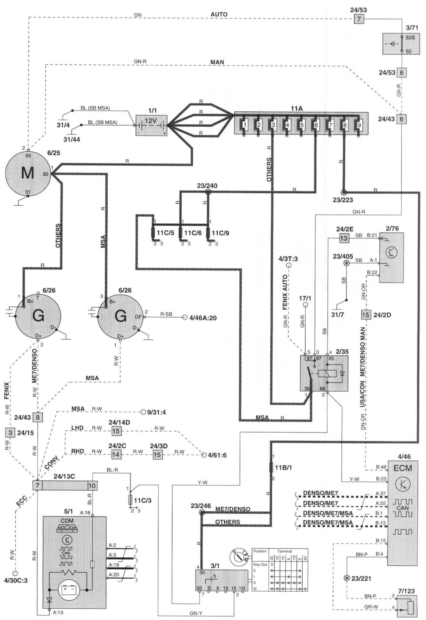 1999 Volvo V70 Wiring Diagram