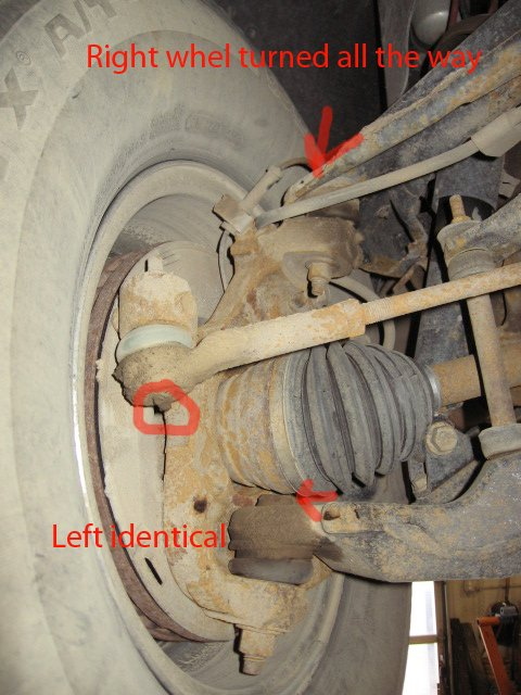 I need to know the location of all lubrication (grease ...