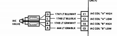 do you have the wiring schematic for an 87 94 chevy need the wiring 93 Chevy Truck Wiring Diagram