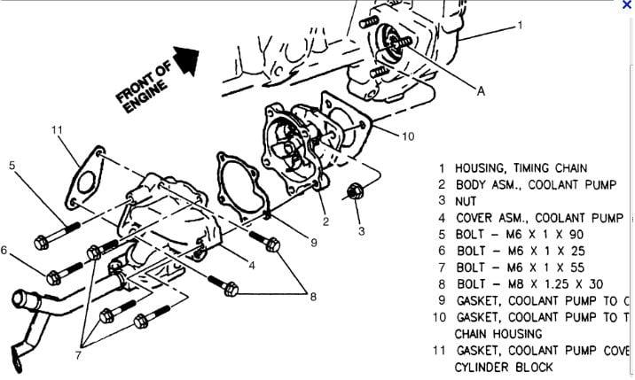 1998 pontiac sunfire convertible  2 2l engine  automatic