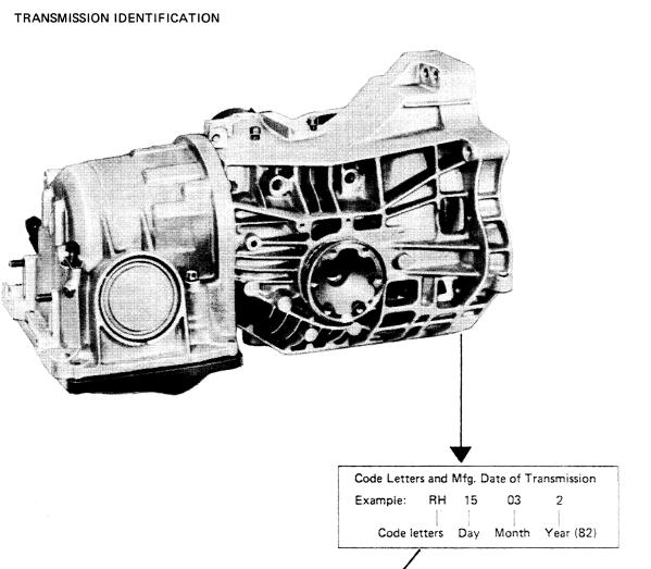 We Want To Put Automatic Transmission In A Porsche 914 We