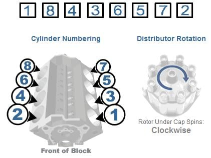2009 09 23_092844_Chevy350firing what is the firing order for a chevy 350 engine? sbc 350 firing order diagram at mifinder.co