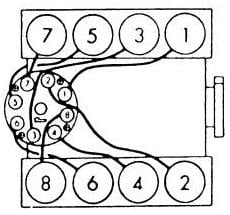 78 Trans Am Heater Wiring Diagram as well RJ2n 17411 also 6a0rk Ford Mustang 1972 Mustang Standard Not Tilt Steering furthermore 1955 T Bird Wiring Diagram 1955 55 Ford Thunderbird T Bird further P 0900c15280087a8a. on 1986 chevy nova wiring diagram