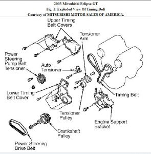 4 0 belt diagram grand cherokee i need to replace the timing belt in my 2003 eclipse v6 .how many other components need to be ...