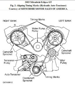 Toyota Rav4 1998 Toyota Rav4 Timing Belt Marks besides Dodge Ram 1500 Upper Control Arm Replacement furthermore Pump Shaft Seal Diagram additionally 2005 Trailblazer Front Differential Diagram also 2012 Fiat 500 Engine Diagram. on timing chain replacement cost